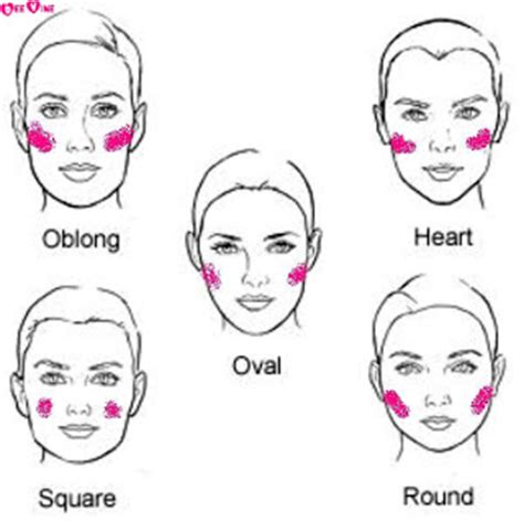 does and donts for a heart shaped face shape gloss tell what s your face shape got to do with it