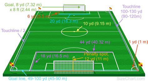 football ground measurement in meter soccer field football pitch size measurements