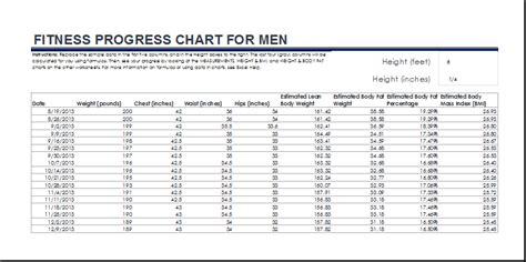 Loser Excel Spreadsheet by Loser Spreadsheet Loser Excel