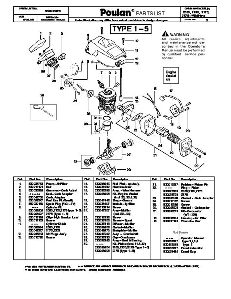 poulan thing chainsaw parts diagram poulan 2050 2150 2175 2375 wildthing chainsaw parts list 2008