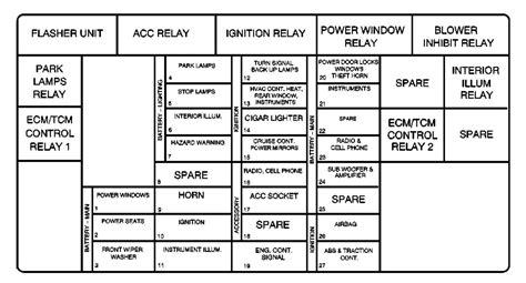 2004 mazda 6 fuse diagram 25 wiring diagram images