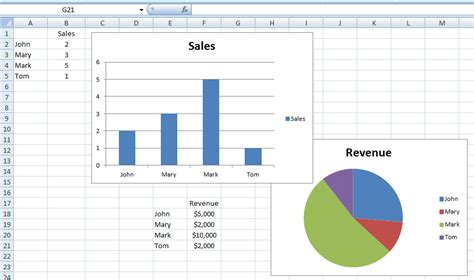 Excel Spreadsheet To Graph by Excel Dashboard Templates What Is An Excel Chart Sheet Vs