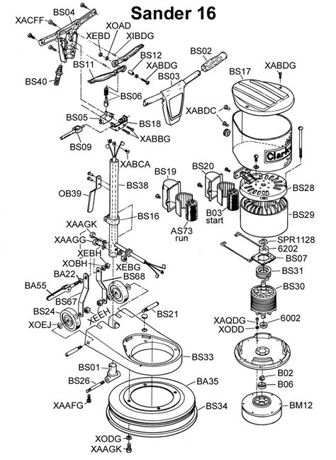 yard machines mower wiring diagram yard lawn