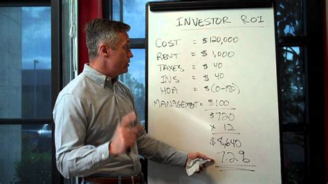 fees to buy a house what are the costs to an investor to buy a house todd miller tv
