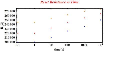 resistor drift resistor drift time 28 images resistor divider drift when 5ppm 5ppm 5 ppm precision hub