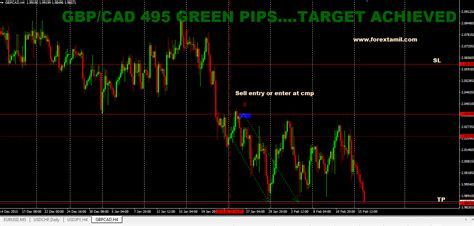 forex trading tutorial in tamil pdf forex trading course pdf how to be a forex broker success
