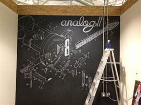 chalk paint guitar paint a mural on the wall peenmedia