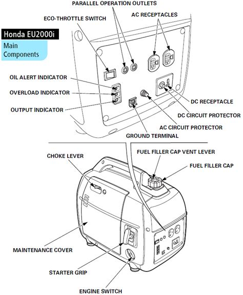 maker layout honda yamaha ef1000is wiring diagram wiring diagram with