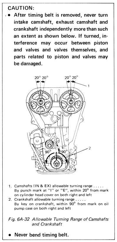 car manuals free online 2003 chevrolet tracker engine control service manual 2003 chevrolet tracker timing chain alignment show marks 1999 suzuki grand