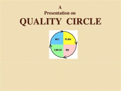 Quality Circle 2 Quality Powerpoint