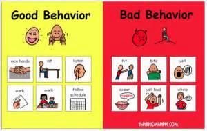 Visuals behavior visuals the autism helper
