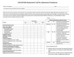 risk assessment university facilities university at