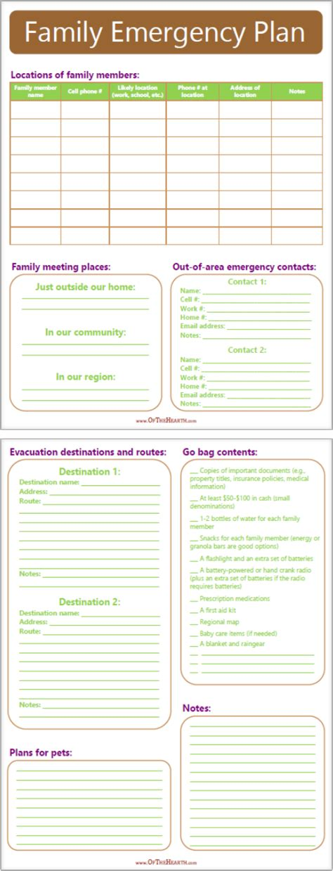 Dare To Prepare Creating A Family Emergency Plan Cross Family Disaster Plan Template