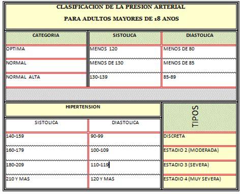 Excel 2010 Smartart inform 225 tica y computaci 243 n i unidad iii m word