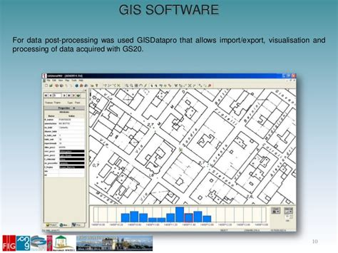 9 acquire gis gis for land management an overview on italy