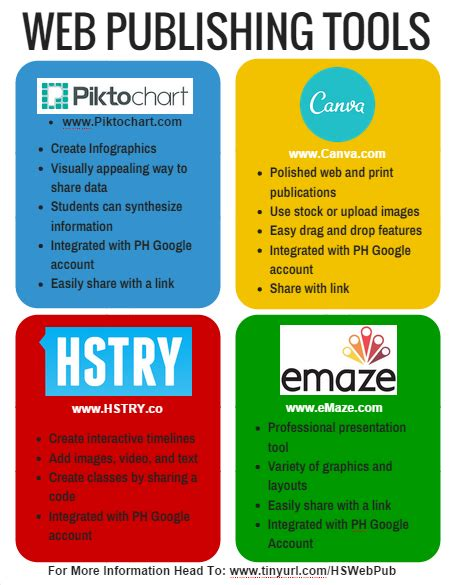 web 2 0 tools on emaze hs web publishing sept 8th pd on emaze