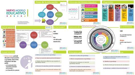 modelos de pruebas de matemtica para docentes ecuador modelo pruebas modelo para docentes 2016 ecuador