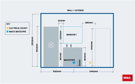 Kitchen Planning   Which?
