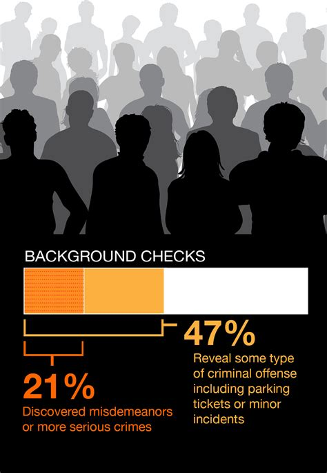 Background Check For Churches More Churches Recognizing Need For Volunteer Screening