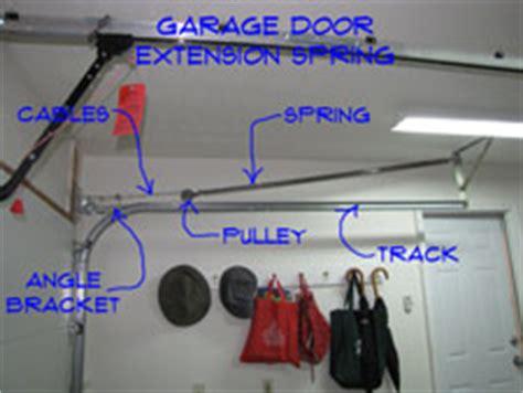 Adjusting Garage Door Extension Springs by Adjusting Extension Springs Garage Doors Doors