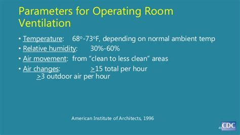 operating room temperature prevention of surgical infection