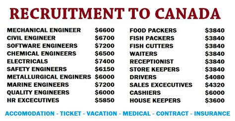 Usa Jobs Resume by Latest Jobs In Canada Apply Now Online