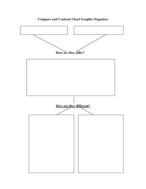 chart organizer template search results for compare contrast blank chart