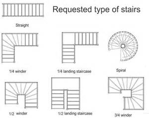 types of staircases wooden stairs how to build stairs your enquiry