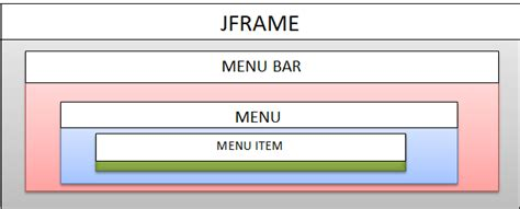 swing menu bar programming blog how to make menu bar in java using swing
