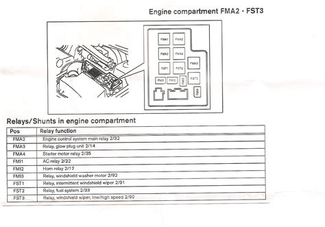 volvo  engine diagram wiring library