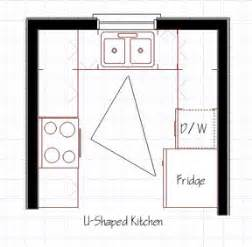 U Shaped Kitchen Designs Layouts Pics Photos Small Kitchen Plans U Shaped Kitchen Plan