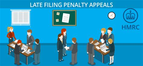 penalties for late filing and payment of your income tax companies house beta hmrc companies house late filing