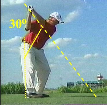 golf swing plane angle problems with the stack and tilt golf swing