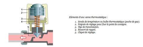 Schema Robinet Thermostatique by Certificat D 233 Conomies D 233 Nergie Cee Pour L Installation
