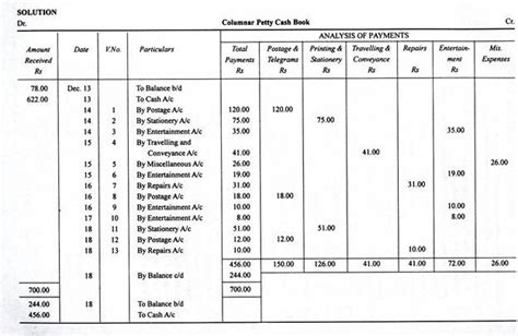 petty cash book meaning imprest system   advantages