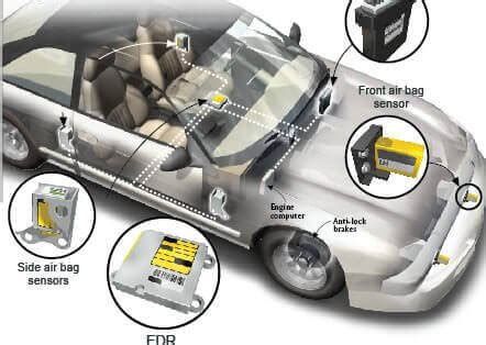 black box auto about collision evidence crash data evidence preservation
