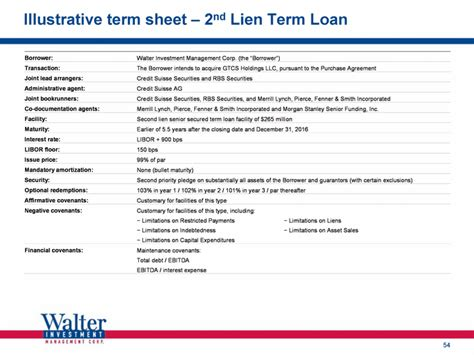 term loan template term loan repayment i need a personal loan with
