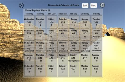 Enoch Calendar The Ancient Enoch Calendar Android Apps On Play