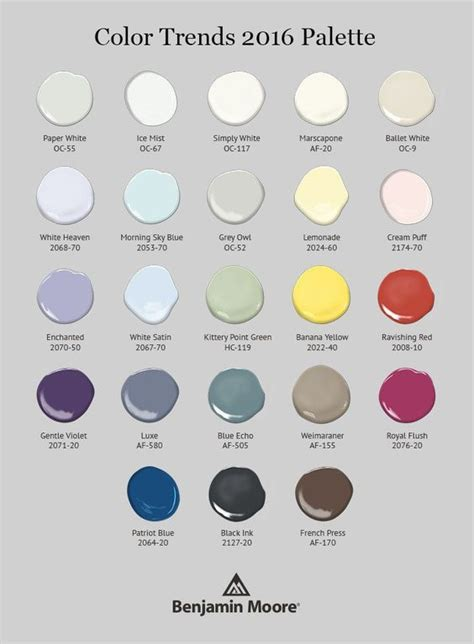 chromatic colors find your color paint colors home and colors