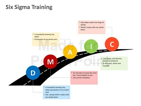 dmaic ppt template six sigma editable powerpoint presentation