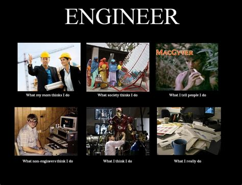 mechanical engineering student what think i do what what my friends think i do engineer what my friends think i do what i really do memewhat