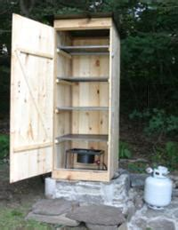 Building a smokehouse living the country life