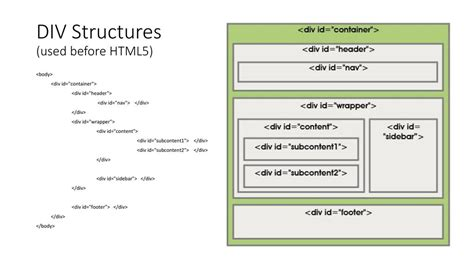 div id css working with html5 div structures css webfonts and