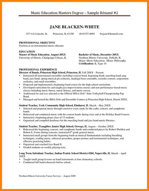 Graduate Student Resume Template by Abbreviation For Resume Resume Ideas