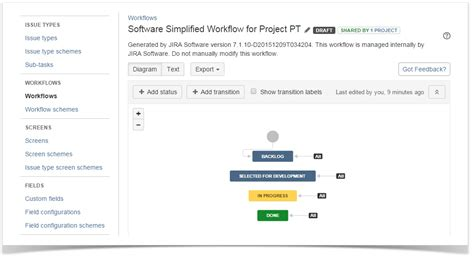 default workflow guide to get started with jira cloud stiltsoft