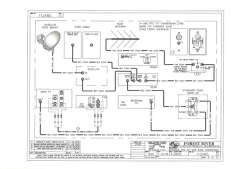 forest river mb wiring diagram free wiring