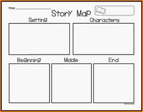 story map template basic story map template for