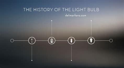 History Of The Light Bulb Origin Of Lights