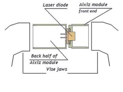 laser diode guide how to build a laser general guide