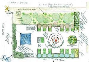 gartengestaltungen beispiele garden design exles pictures vertical home garden